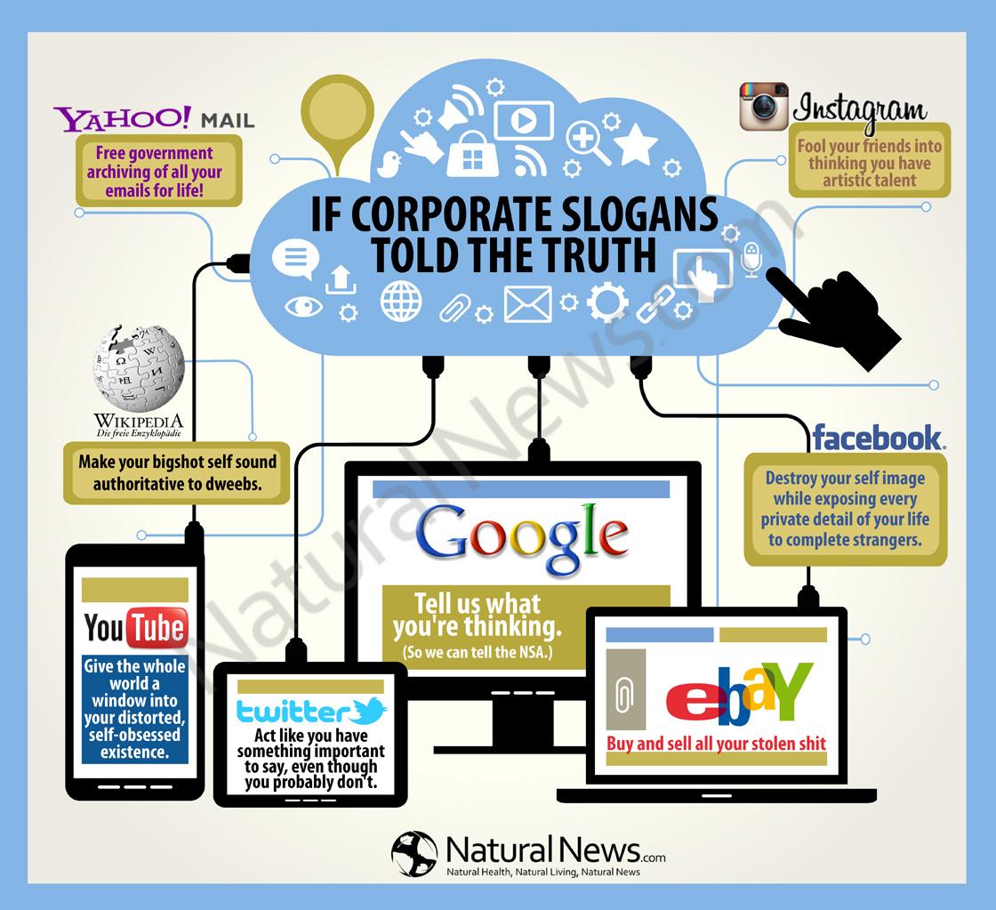 Infographic – Nếu slogan nói thật